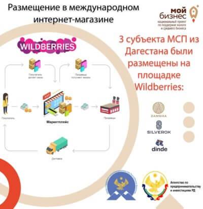 Уважаемые предприниматели Республики Дагестан!